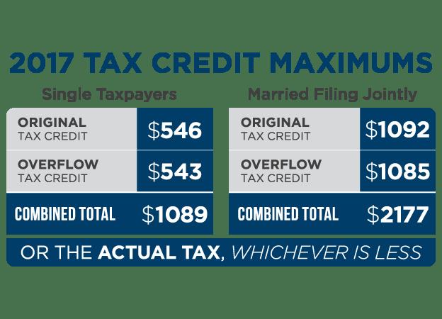 tax_max_2017